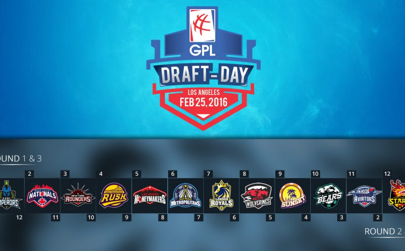 A Look Towards the GPL Draft