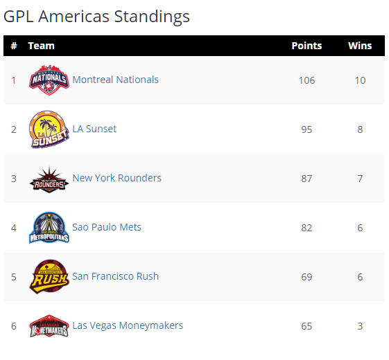 AMW8a_standings